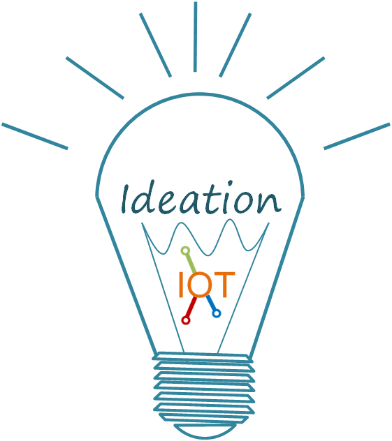 AdventMind Offers Ideation Design Thinking Idea Implementation Services As Per Your Need And Budget