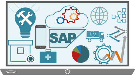SAP services of AdventMind   Sydney based SAP Service Provider, SAP